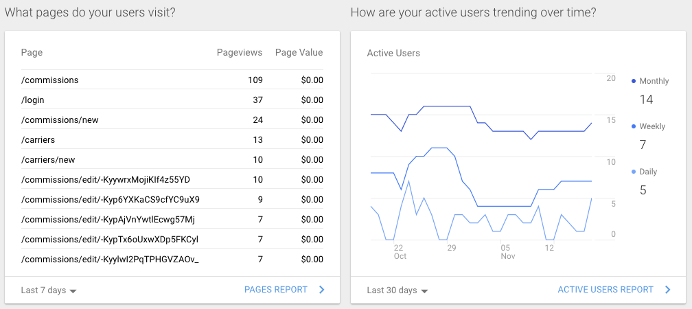 Google Analytics with Angular 2